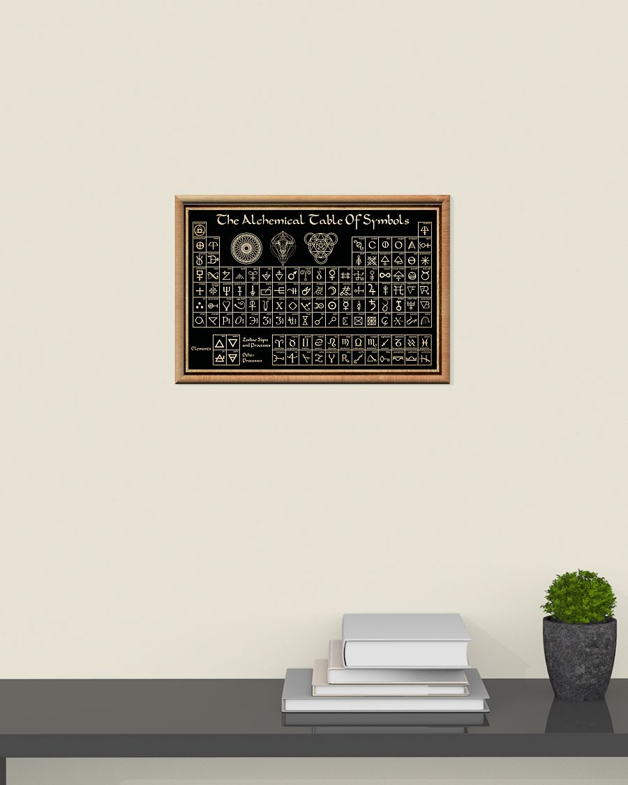 The alchemical table of symbols poster7